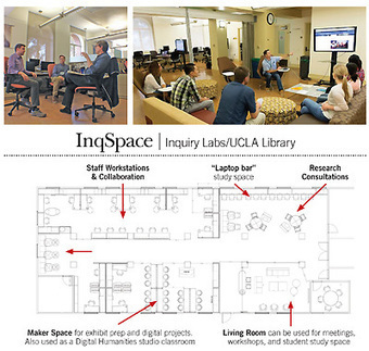 Rethink the Staff Workplace | Library by Design, Spring 2015 | Library Collaboration | Scoop.it