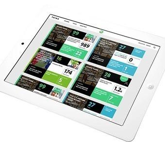 Claned Group: Sosiaalinen verkko-oppimistyökalu jakaa käyttäjät oppimisklaaneihin | Tekes | Tablet opetuksessa | Scoop.it