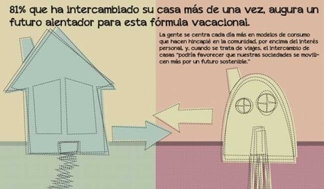 Viajeros que intercambian casas, tendencia al alza - NTR Zacatecas .com | Consumo Colaborativo | Scoop.it