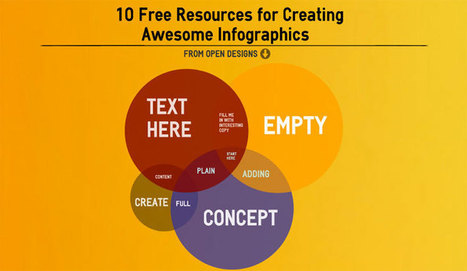 10 Free Resources for Creating Awesome Infographics | Content Creation, Curation, Management | FreeSources for Learners & Learning Designers | Scoop.it