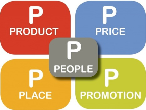 Rewrite the Ps of marketing – The five Ps of marketing | startup development | Scoop.it