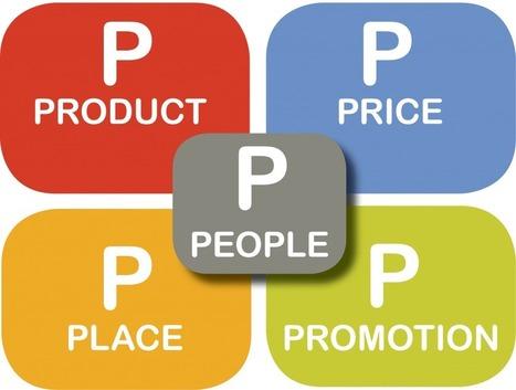Rewrite the Ps of marketing - The five Ps of marketing | B2B Social Media Marketing Strategies | Scoop.it
