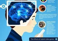 Developing the Inner Self: the Effects of Video Games on the Brain Development - Empower Labs | Other | Scoop.it