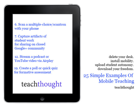 25 Simple Examples Of Mobile Teaching | Create, Innovate & Evaluate in Higher Education | Scoop.it