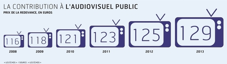 Le gouvernement brise le tabou d'une hausse de la redevance audiovisuelle | DocPresseESJ | Scoop.it