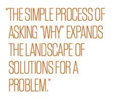 How Reframing A Problem Unlocks Innovation | Leadership, Innovation, and Creativity | Scoop.it