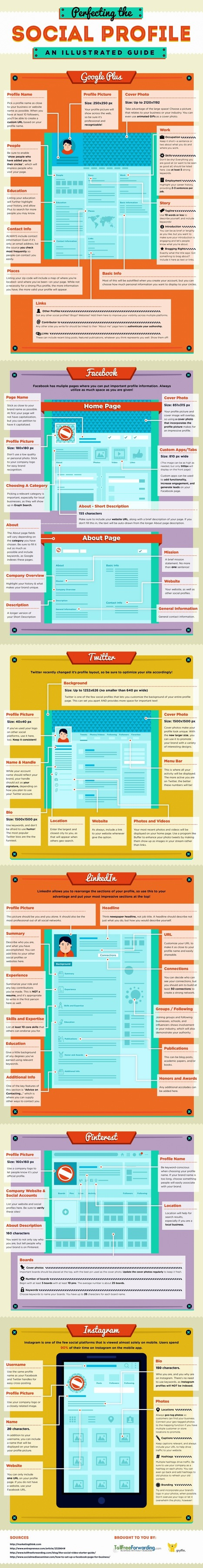 Facebook, Google+, Twitter, etc. - Perfecting Your Social Media Profiles - #infographic | Pedalogica: educación y TIC | Scoop.it