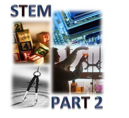Part 2… STEM Resource Series… Over 70 Stemtastic Sites | Oscillations | Scoop.it