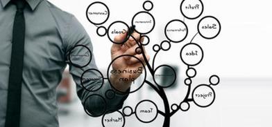 Un exemple de conduite du changement collaborative et créative: contexte d'intervention, vie du projet et déploiement des pilotes – am-designthinking-blog | Pédagogie et innovation | Scoop.it