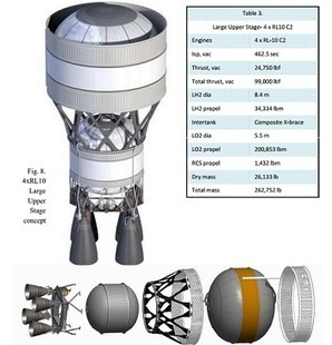 New SLS mission options explored via new Large Upper Stage   Space matters   Scoop.it
