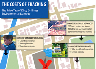 Who Pays the Cost of Fracking? | EcoWatch | Scoop.it