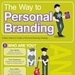 Infographie : L'art du personal branding | CommunityManagementActus | Scoop.it
