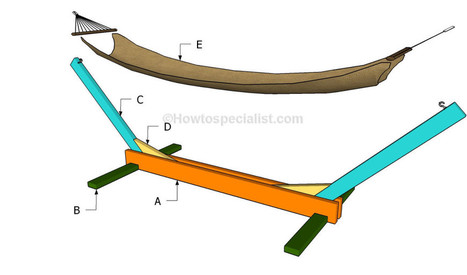 How to build a hammock stand | HowToSpecialist - How to Build, Step by Step DIY Plans | Hammock | Scoop.it