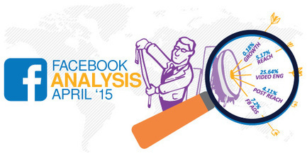 Facebook Analysis For April - Videos Dominate Engagement | Public Relations & Social Media Insight | Scoop.it