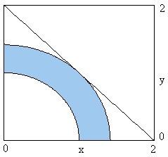 3.3 TIPOS DE PROBLEMAS DE PROGRAMACION NO LINEAL   www.ING. EN SISTEMAS COMPUTACIONALES (303-A).gob   Scoop.it