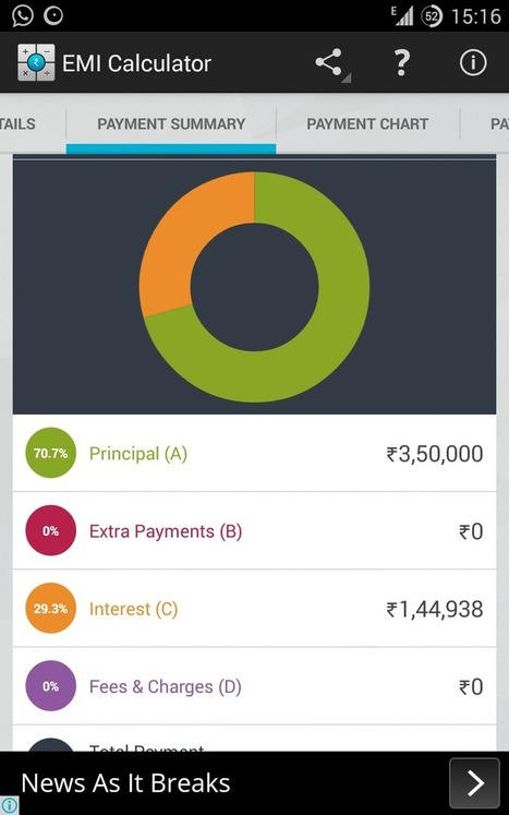 An Android application to calculate your monthly EMI | Android And Freak | Android And Freak | Scoop.it