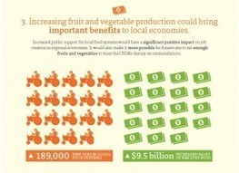 Infographic Create 189k Jobs & Increase Healthy Food Sales $9.5B | Food+Tech Connect | Vertical Farm - Food Factory | Scoop.it