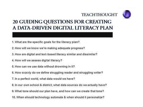 20 Guiding Questions To Develop A Digital Literacy Plan - TeachThought | AC Library News | Scoop.it