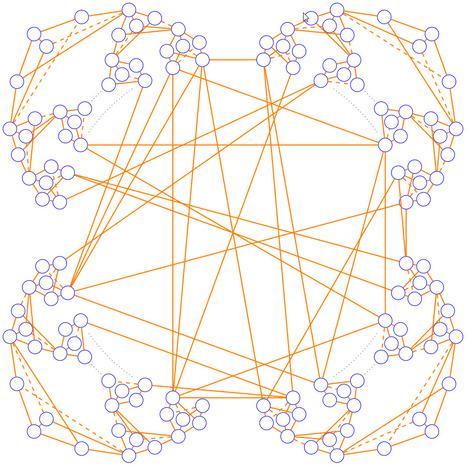 Réseaux de cliques neurales | PEDAGO-ANDRAGO-APPRENANCE | Scoop.it
