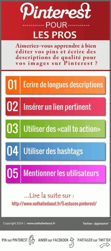 5 astuces pour rédiger de bonnes descriptions sur Pinterest - Pinterest Marketing & Réseaux Sociaux | Web & réseaux sociaux | Scoop.it
