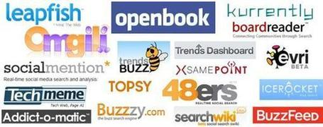 The Ultimate List of Trending, Real Time Search and Social Search Websites | Social Engagement | Scoop.it