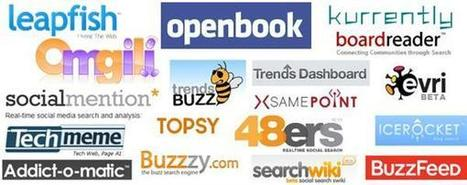 The Ultimate List of Trending, Real Time Search and Social Search Websites | Marketing and Copywriting | Scoop.it