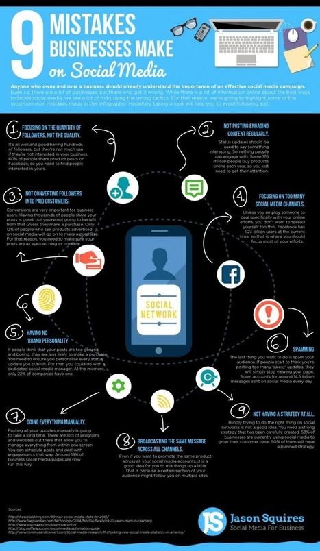 9 erreurs que les entreprises font souvent sur les médias sociaux | Innovations dans le secteur financier | Scoop.it