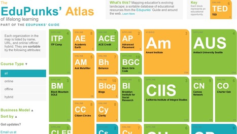 Edu Punk Atlas | Learning Happens Everywhere! | Scoop.it