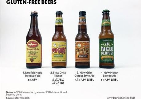 8 gluten-free beers that don't suck | International Beer News | Scoop.it