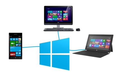 Microsoft : une seule version de Windows disponible sur smartphone, tablette et PC à partir de 2015 ? - Tablette-Tactile.net | Infrastructure Informatique | Scoop.it