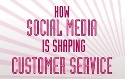 Infographic: Managing Social Media as a Customer Service channel | SMI | Social Media Marketing and SEO | Scoop.it