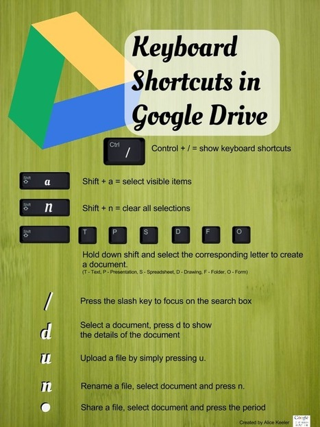 Keyboard Shortcuts in Google Drive | Elementary Technology Education | Scoop.it