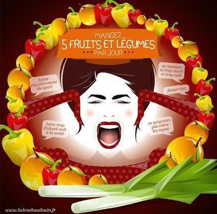 « Mangez 5 fruits et légumes par jour » : un slogan bien inefficace ? | agro-media.fr | Actualité de l'Industrie Agroalimentaire | agro-media.fr | Scoop.it