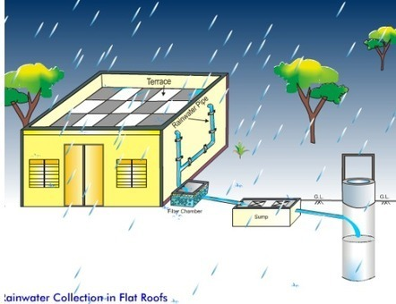 Rain Water Harvesting Blog | Rain Water Harvesting | Scoop.it