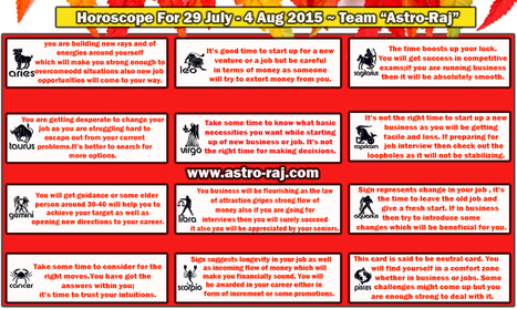 Career astrology job predictions horoscope by date of birth | Love Marriage Specialist, Sex Problems, Career Astrology | Scoop.it