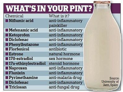 What's in Your Milk? 20+ Painkillers, Antibiotics, and More | MN News Hound | Scoop.it