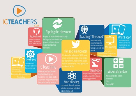 ICTeachme-themas-A31.png (4961×3508) | E-learning | Scoop.it