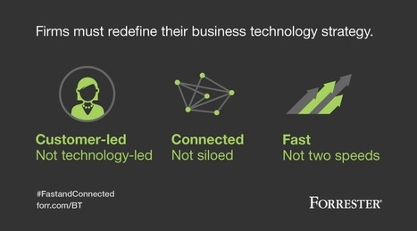 Forrester: Differentiate through business technology (report download after registration) | Designing  service | Scoop.it