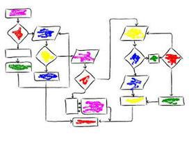 Death to the Explain plan! Long live the Explain plan! | Administración de una Base de Datos Oracle | Scoop.it