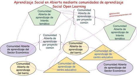 PALANCAS DEL APRENDIZAJE, SOCIAL LEARNING Y P2PU - Personas que aprenden | Organización y Futuro | Scoop.it