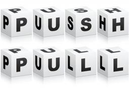 Presentaciones Push / Presentaciones Pull | presentable.es | Ideas Poderosas | Scoop.it