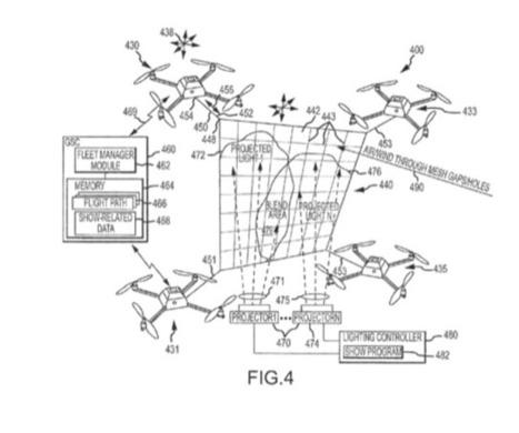 Disney dépose des brevets pour utiliser des drones dans ses parcs d'attraction - Syrobo | Digital society | Scoop.it