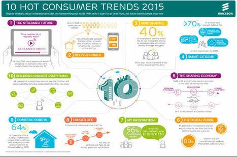 Maison connectée, e-santé,... les 10 tendances technos de 2015 selon Ericsson #hcmeufr | ON QUANTIFIEDSELF, MHEALTH & CONTECTED DEVICES.... | Scoop.it
