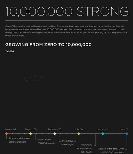 25 Best Infographics Of 2011 That Are Still Relevant Today   visual data   Scoop.it