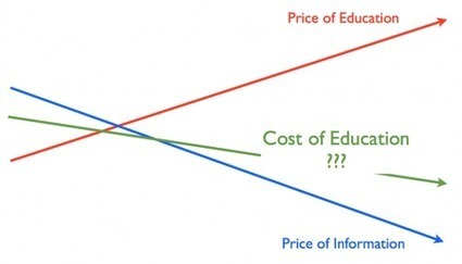 Apple and the Education-Information Chasm - Forbes | Higher Ed Management | Scoop.it