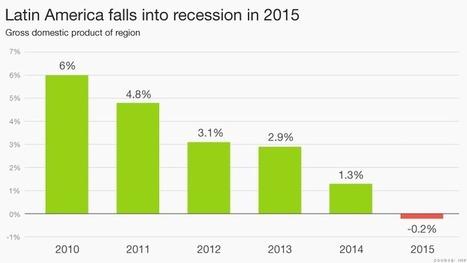 Latin America's economy starts the year in bad shape   Latin America - News, Travel, Lifestyle   Scoop.it