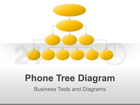 Phone Tree Diagram - Editable in PowerPoint | funny | Scoop.it