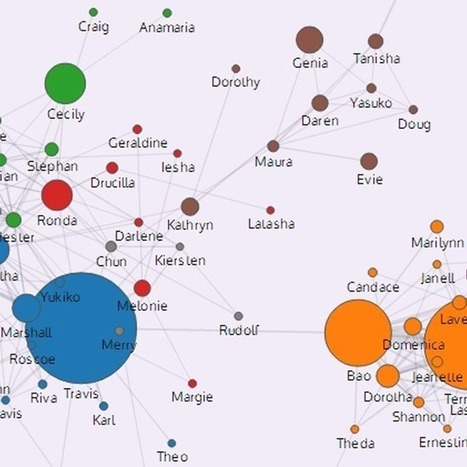 MIT's Gmail Visualization Tool: How It Works | Visualization in Science & Education | Scoop.it