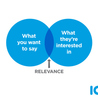 Integrated Brand Communications