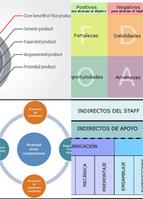 Estrategia: 4 clásicos del pensamiento estratégico aplicados al marketing | IPAD, un nuevo concepto socio-educativo! | Scoop.it